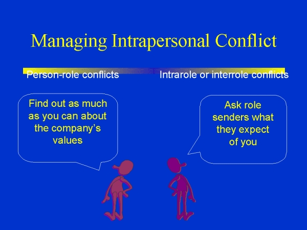 conflict managing skills You can test your motivation skills with our quiz, and use your answers to develop your skills further managing discipline and dealing with conflict (questions 3, 6, 12) your score is 0 out of 0 sometimes, despite your best efforts, there are problems with individual performance.