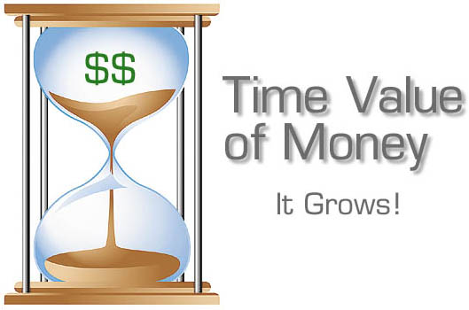 Time value of money essay samples
